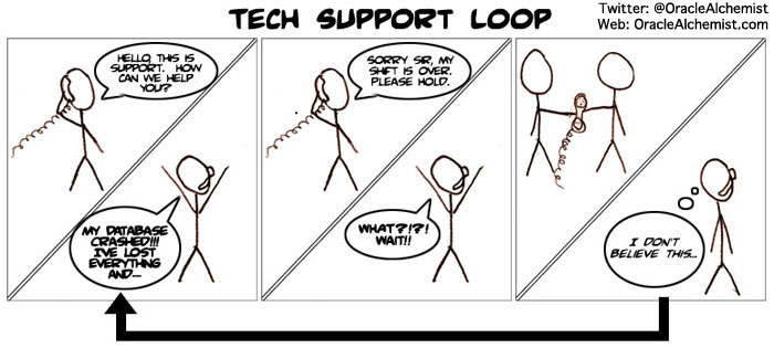 Tech Support Loop (Ace Comic) :: Oracle Alchemist