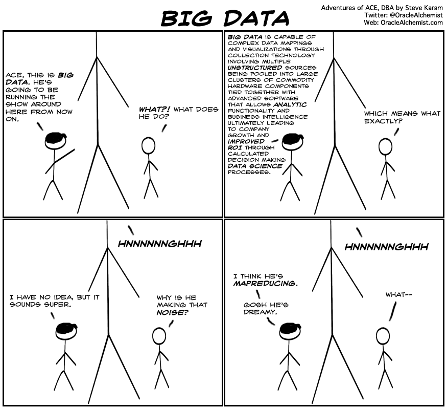 Ace DBA - Big Data