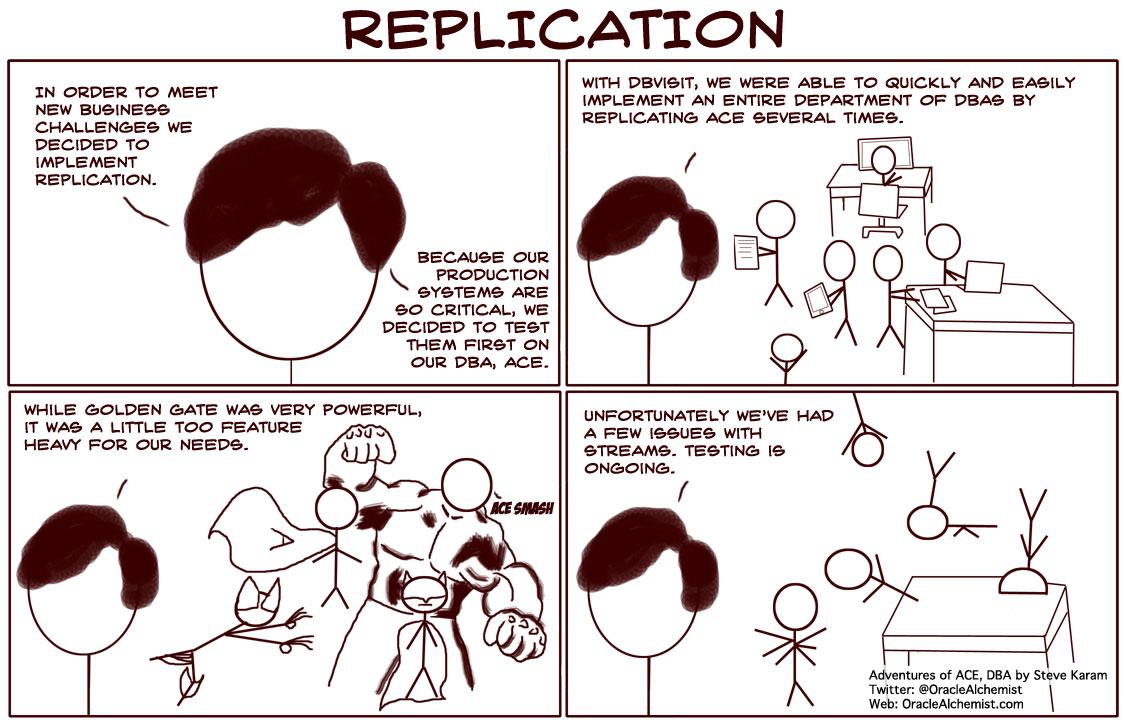 Replication (Ace Comic)