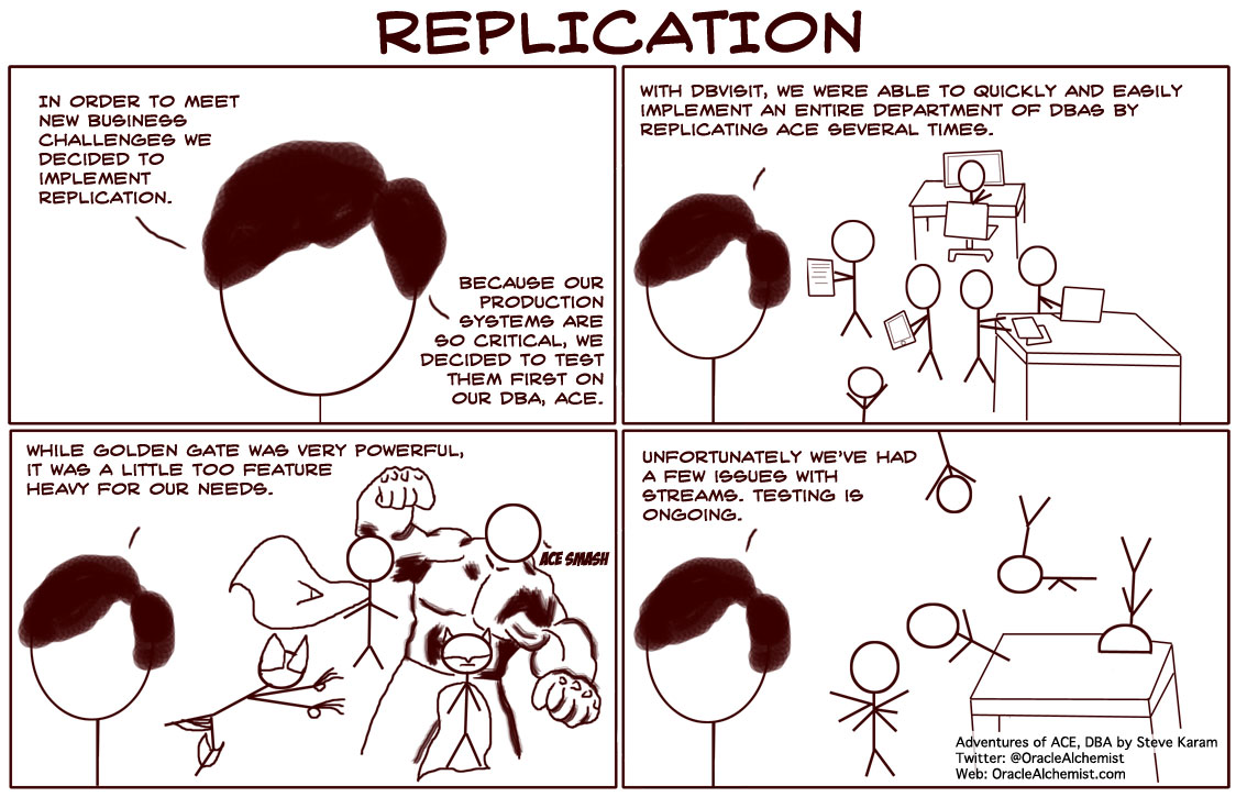 Replication (Ace Comic)