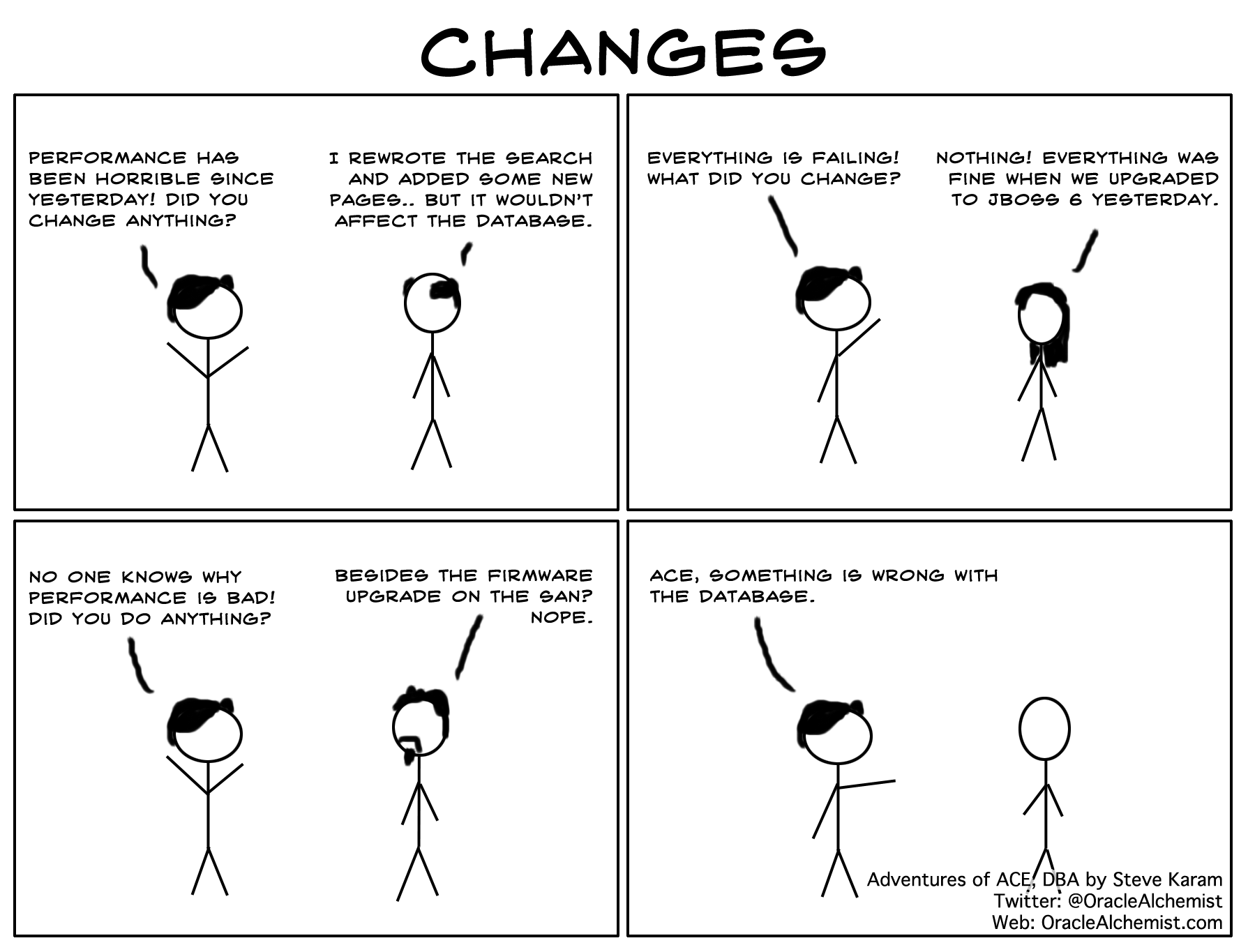 Changes (Ace Comic)