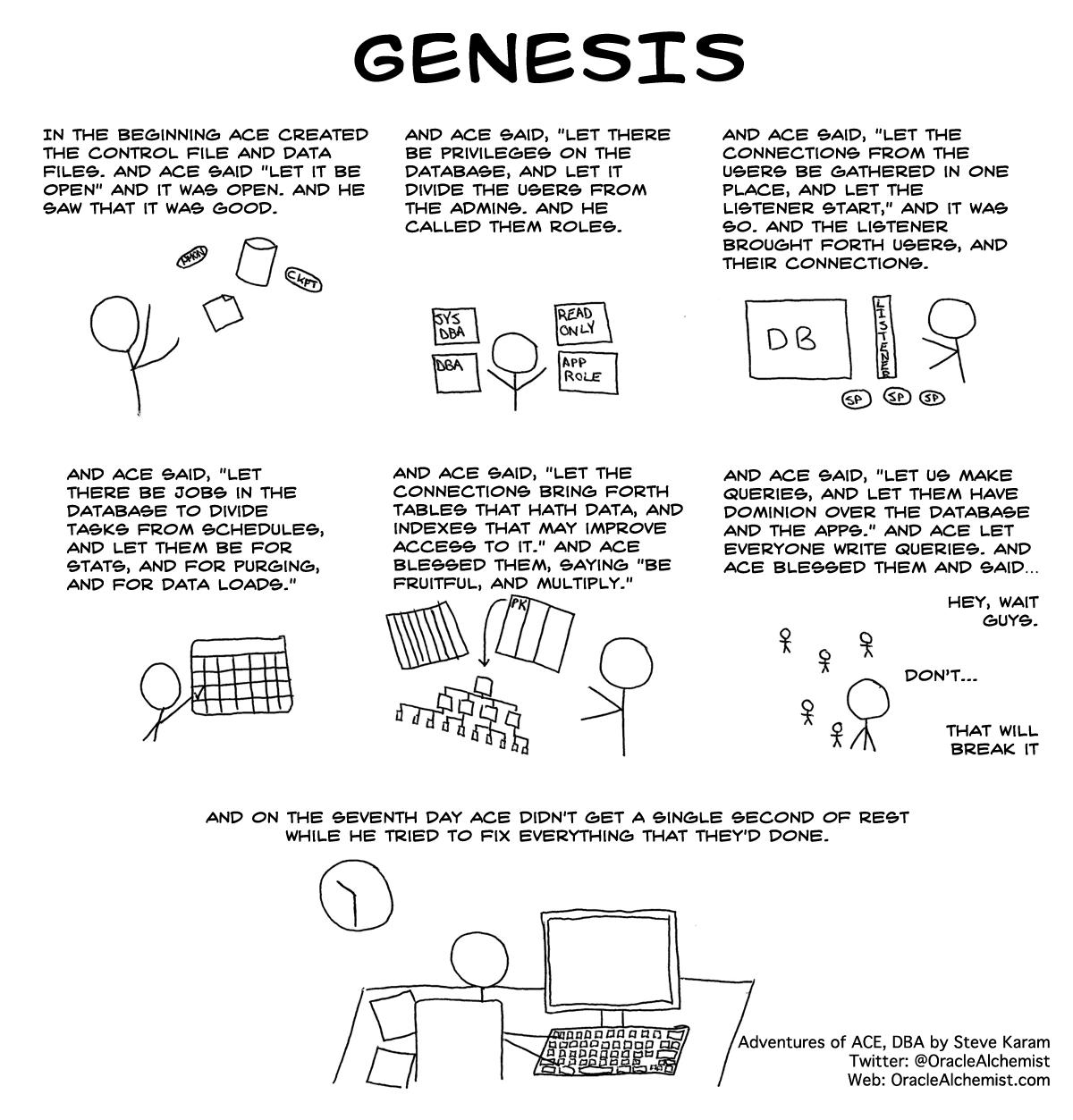 Genesis (Ace Comic)